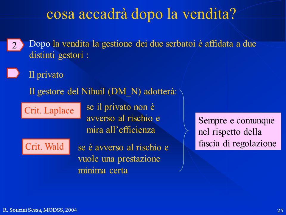 R. Soncini Sessa, MODSS, 2004 25 cosa accadrà dopo la vendita? Il gestore del Nihuil (DM_N) adotterà: Crit. Laplace Crit. Wald se il privato non è avv