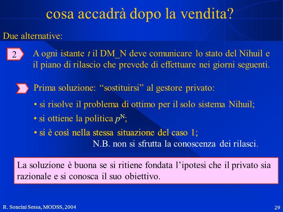 R. Soncini Sessa, MODSS, 2004 29 cosa accadrà dopo la vendita? Prima soluzione: sostituirsi al gestore privato: si risolve il problema di ottimo per i