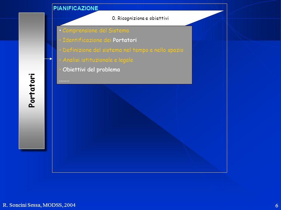 R. Soncini Sessa, MODSS, 2004 6 Portatori 0. Ricognizione e obiettivi PIANIFICAZIONE Comprensione del Sistema Identificazione dei Portatori Definizion