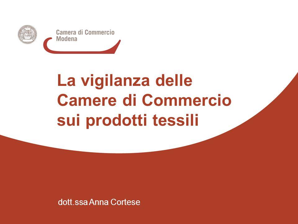 dott.ssa Anna Cortese La vigilanza delle Camere di Commercio sui prodotti tessili
