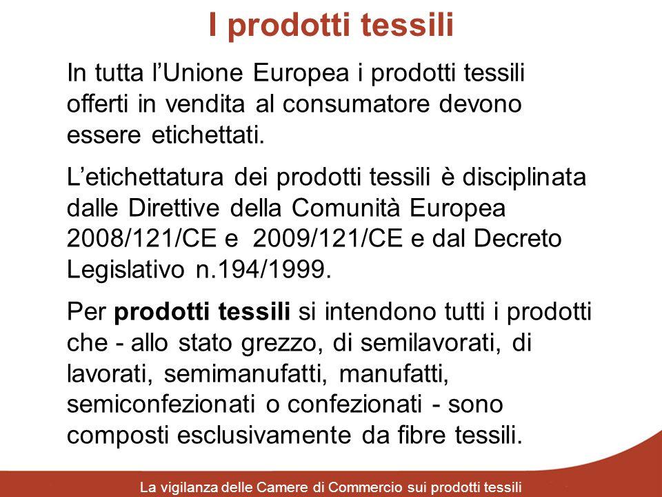 I prodotti tessili La vigilanza delle Camere di Commercio sui prodotti tessili In tutta lUnione Europea i prodotti tessili offerti in vendita al consu