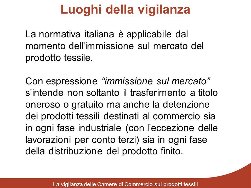 Luoghi della vigilanza La vigilanza delle Camere di Commercio sui prodotti tessili La normativa italiana è applicabile dal momento dellimmissione sul