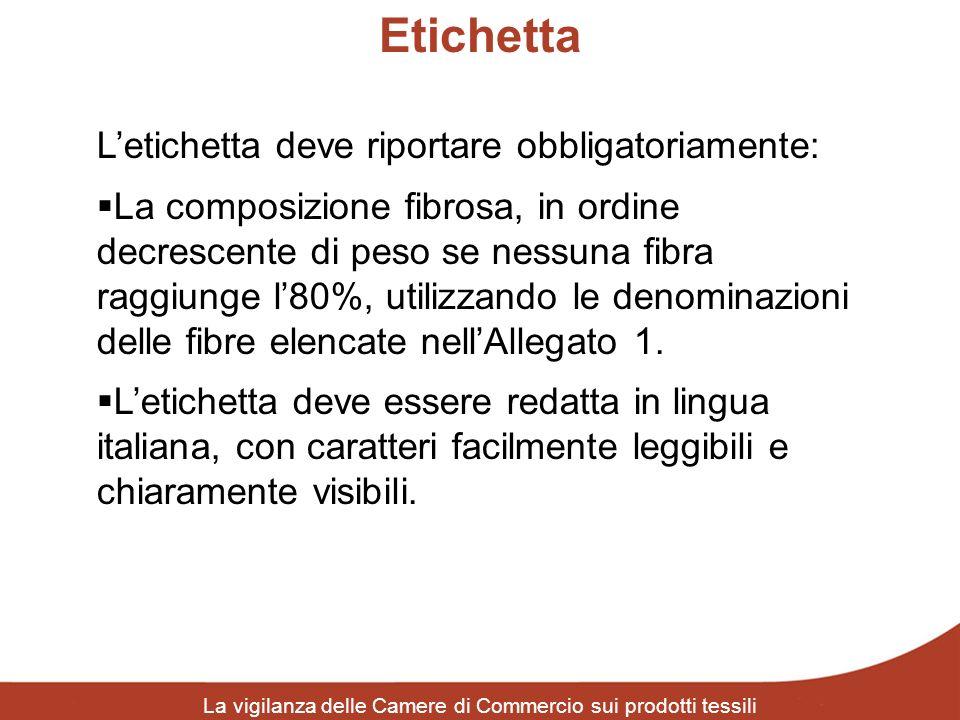 Etichetta La vigilanza delle Camere di Commercio sui prodotti tessili Letichetta deve riportare obbligatoriamente: La composizione fibrosa, in ordine