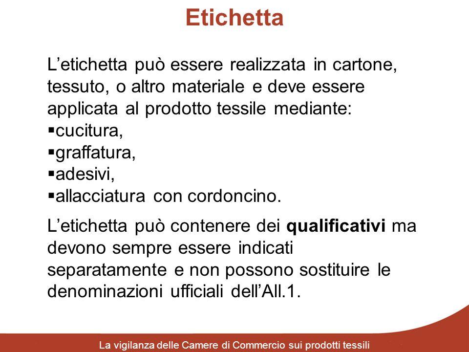 Etichetta La vigilanza delle Camere di Commercio sui prodotti tessili Letichetta può essere realizzata in cartone, tessuto, o altro materiale e deve e