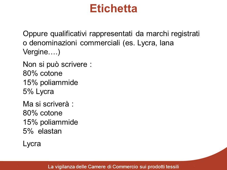 Etichetta La vigilanza delle Camere di Commercio sui prodotti tessili Oppure qualificativi rappresentati da marchi registrati o denominazioni commerci
