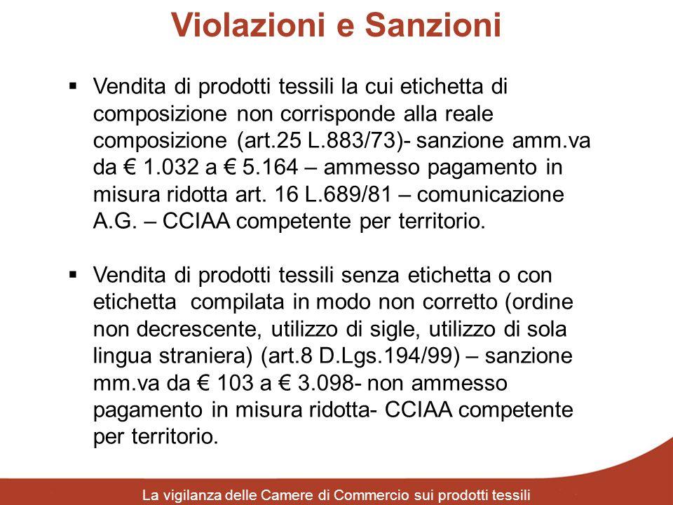 Violazioni e Sanzioni La vigilanza delle Camere di Commercio sui prodotti tessili Vendita di prodotti tessili la cui etichetta di composizione non cor