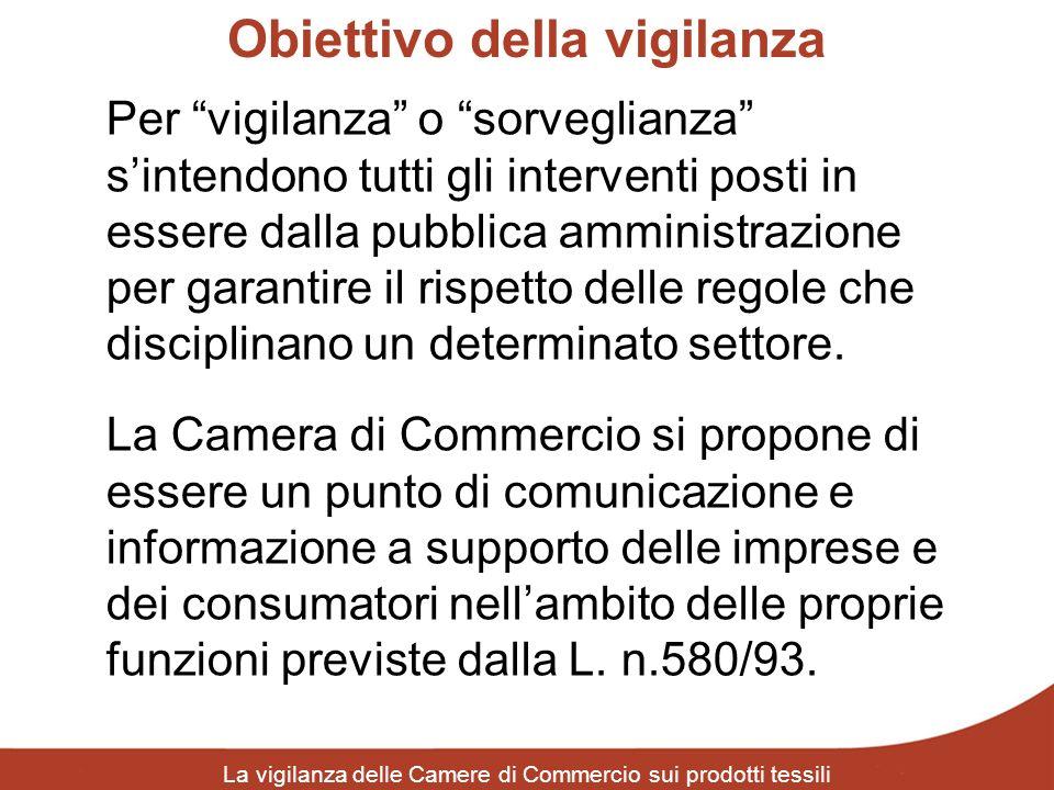 Obiettivo della vigilanza La vigilanza delle Camere di Commercio sui prodotti tessili Per vigilanza o sorveglianza sintendono tutti gli interventi pos