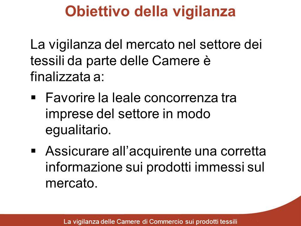 Obiettivo della vigilanza La vigilanza delle Camere di Commercio sui prodotti tessili La vigilanza del mercato nel settore dei tessili da parte delle
