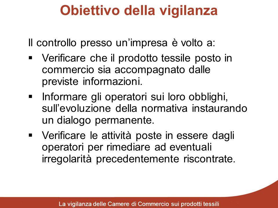 Obiettivo della vigilanza La vigilanza delle Camere di Commercio sui prodotti tessili Il controllo presso unimpresa è volto a: Verificare che il prodo