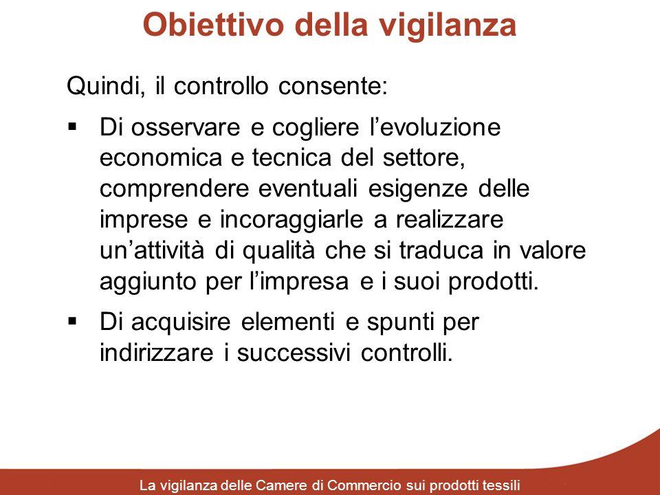 Obiettivo della vigilanza La vigilanza delle Camere di Commercio sui prodotti tessili Quindi, il controllo consente: Di osservare e cogliere levoluzio