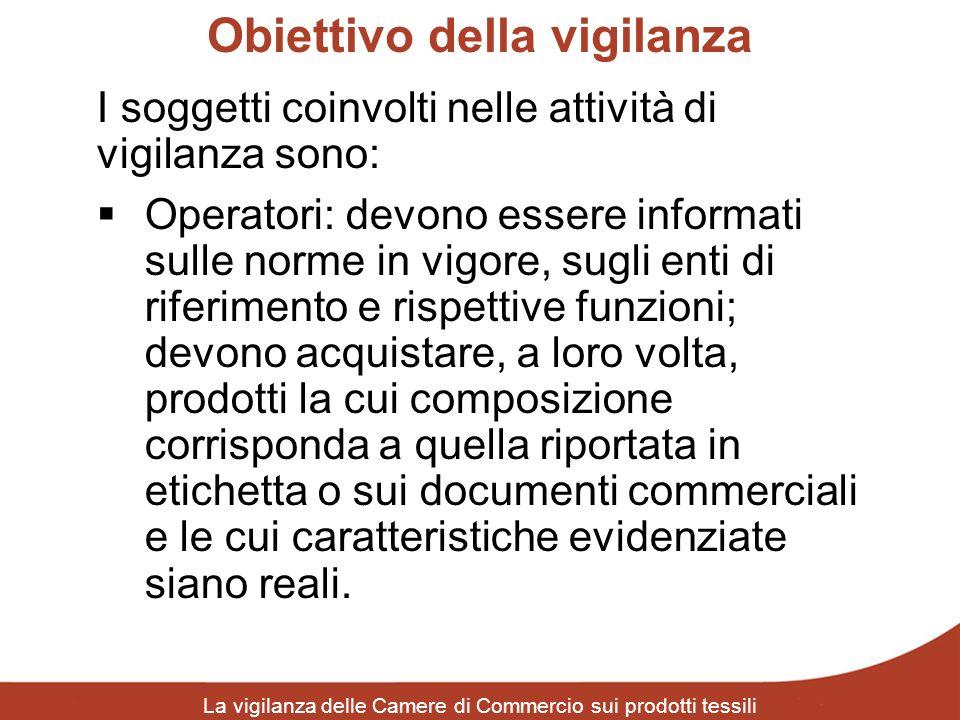 Obiettivo della vigilanza La vigilanza delle Camere di Commercio sui prodotti tessili I soggetti coinvolti nelle attività di vigilanza sono: Operatori