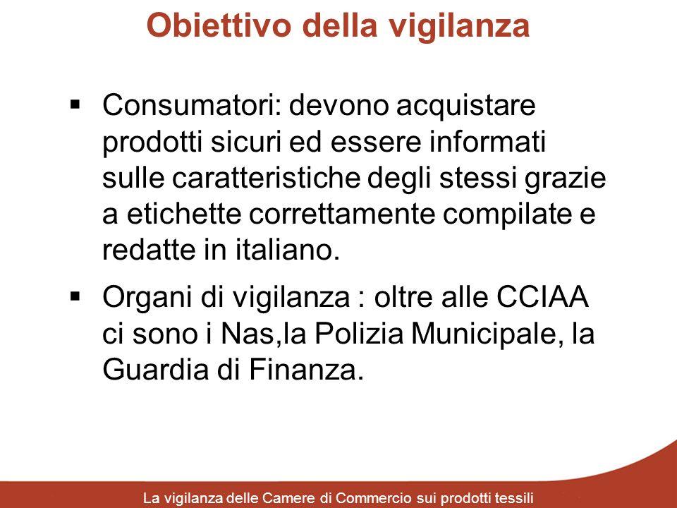 Obiettivo della vigilanza La vigilanza delle Camere di Commercio sui prodotti tessili Consumatori: devono acquistare prodotti sicuri ed essere informa