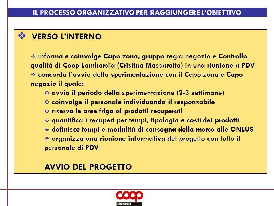 I DOCUMENTI DI CONVENZIONE CON ONLUS scrittura privata Coop Lombardia e ONLUS carta degli impegni Coop verso ONLUS (All.