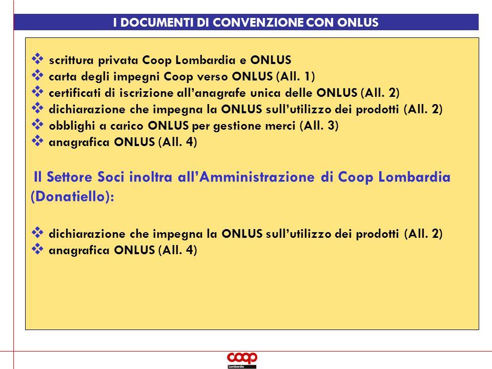 I DOCUMENTI DI CONVENZIONE CON ONLUS