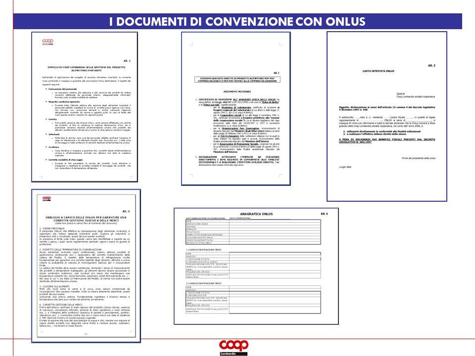 I DOCUMENTI A DISPOSIZIONE DEL PDV per punto vendita Coop carta degli impegni Coop verso ONLUS (All.