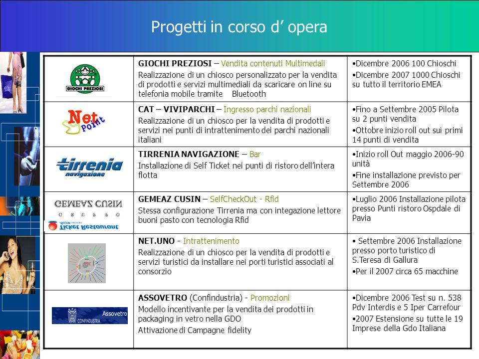 GIOCHI PREZIOSI – Vendita contenuti Multimedali Realizzazione di un chiosco personalizzato per la vendita di prodotti e servizi multimediali da scaric