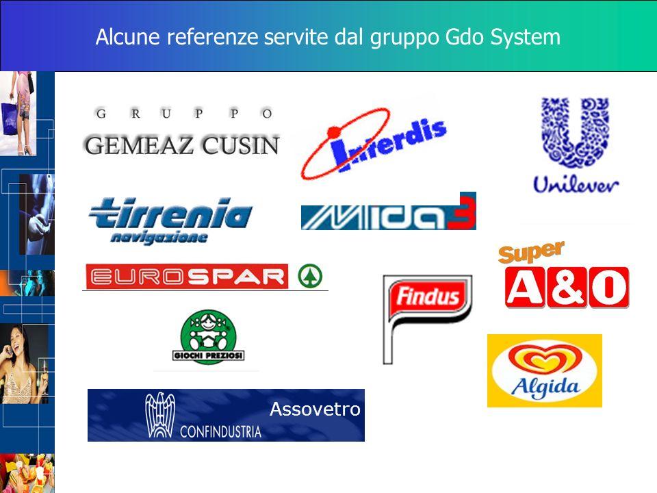 Alcune referenze servite dal gruppo Gdo System Assovetro