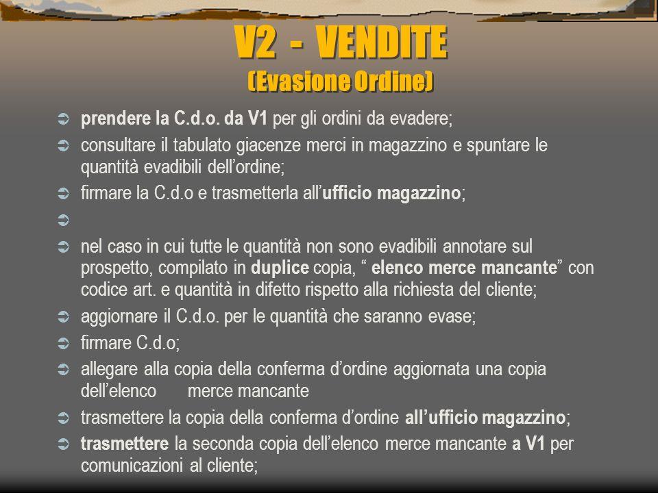 V1 - VENDITE (Accettazione e conferma dordine) negoziare le condizioni contrattuali; verificare la conformità dellordine alle condizioni contrattuali