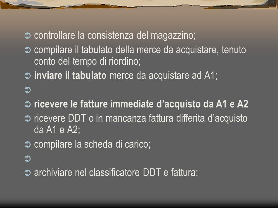 M - MAGAZZINO compilare in duplice copia il tabulato merce giacente in magazzino; archiviare contemporaneamente nei classificatore acquisti e vendite