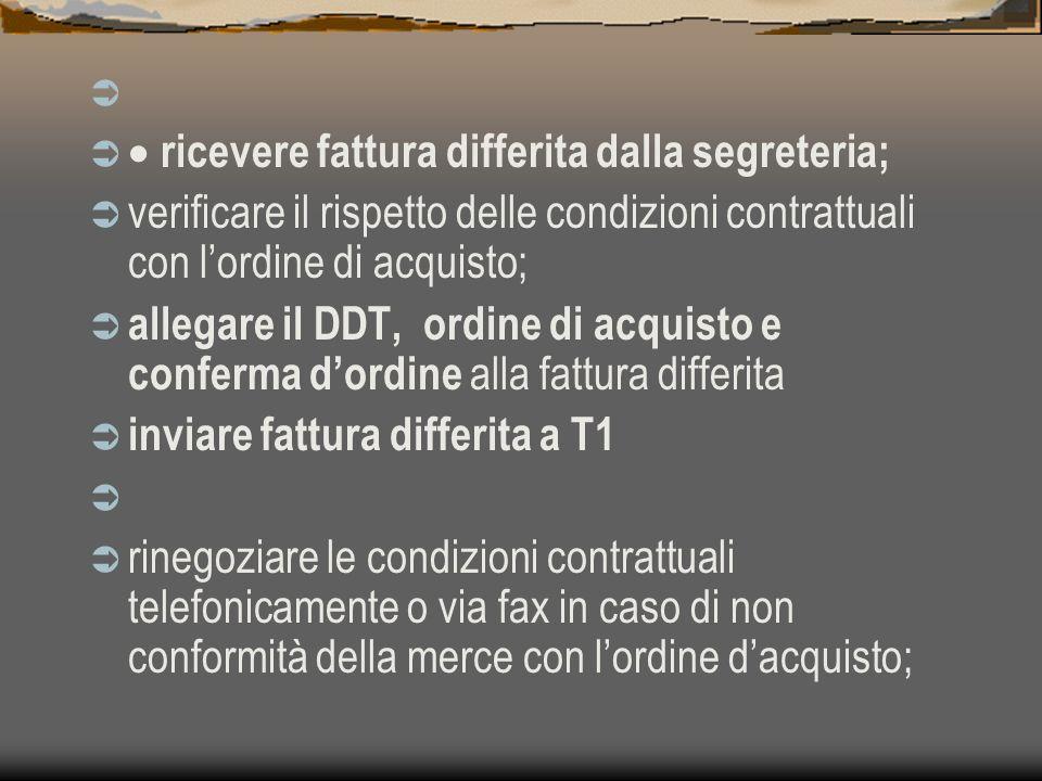 ricevere il DDT dalla segreteria; verificare le condizioni contrattuali con lordine dacquisto; allegare il DDT alla conferma dordine e allordine dacqu