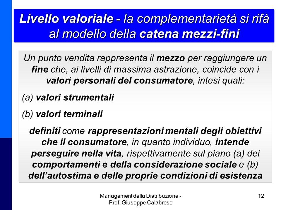 Management della Distribuzione - Prof. Giuseppe Calabrese 12 Un punto vendita rappresenta il mezzo per raggiungere un fine che, ai livelli di massima