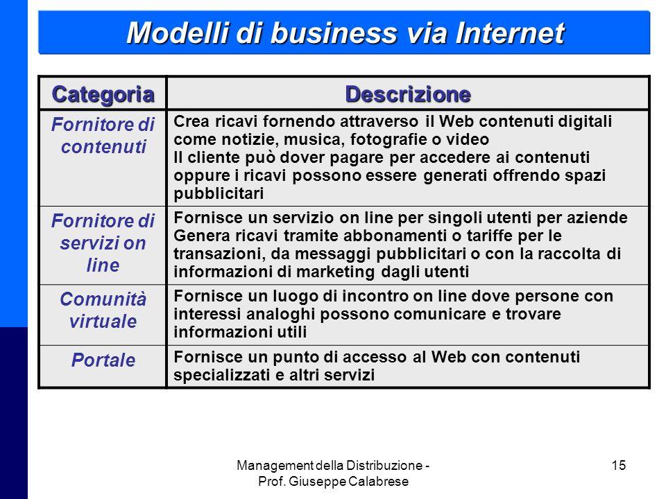 Management della Distribuzione - Prof. Giuseppe Calabrese 15CategoriaDescrizione Fornitore di contenuti Crea ricavi fornendo attraverso il Web contenu