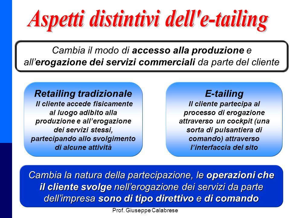 Management della Distribuzione - Prof. Giuseppe Calabrese 16 Cambia il modo di accesso alla produzione e allerogazione dei servizi commerciali da part