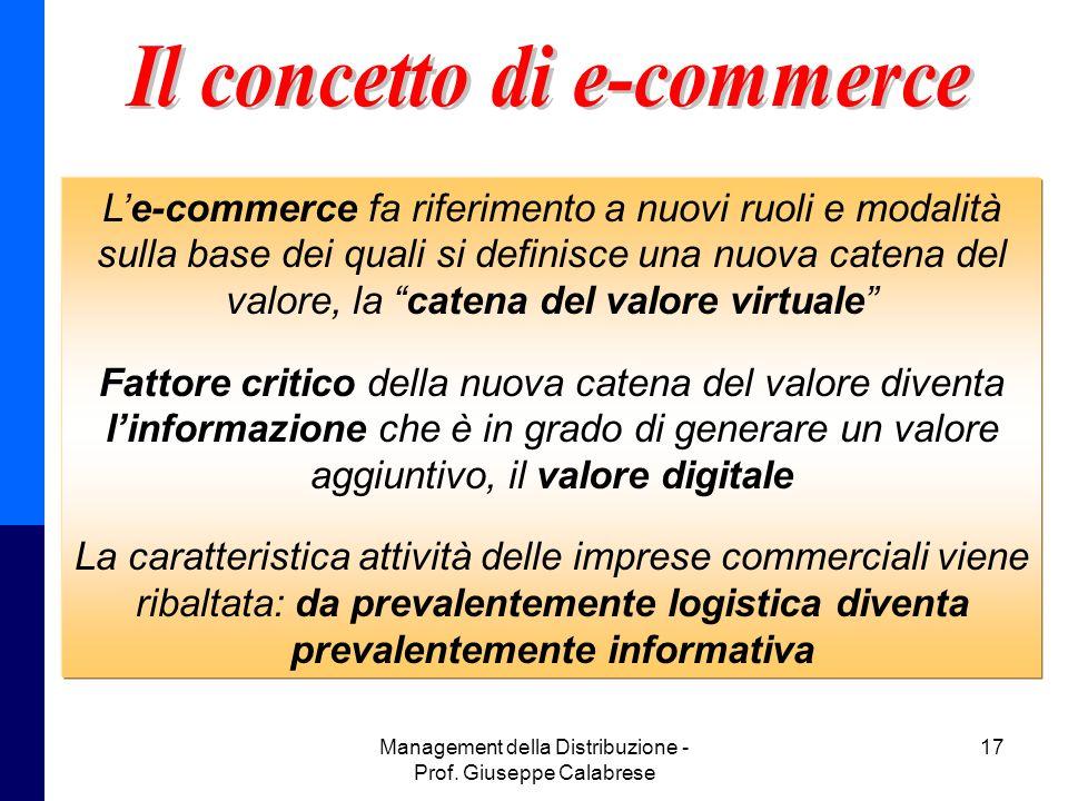 Management della Distribuzione - Prof. Giuseppe Calabrese 17 Le-commerce fa riferimento a nuovi ruoli e modalità sulla base dei quali si definisce una