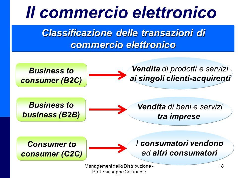 Management della Distribuzione - Prof. Giuseppe Calabrese 18 Il commercio elettronico Classificazione delle transazioni di commercio elettronico Busin