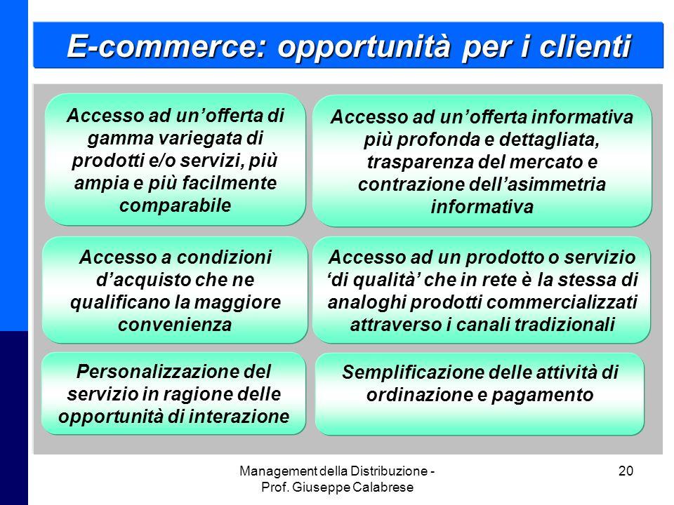 Management della Distribuzione - Prof. Giuseppe Calabrese 20 E-commerce: opportunità per i clienti Accesso ad unofferta di gamma variegata di prodotti