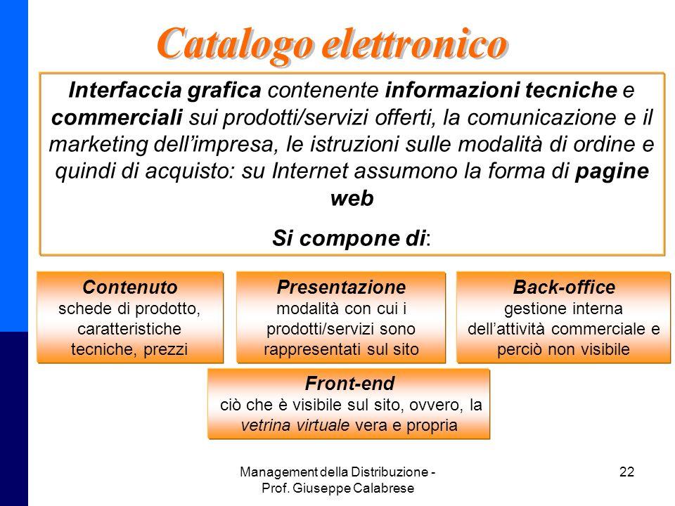Management della Distribuzione - Prof. Giuseppe Calabrese 22 Interfaccia grafica contenente informazioni tecniche e commerciali sui prodotti/servizi o
