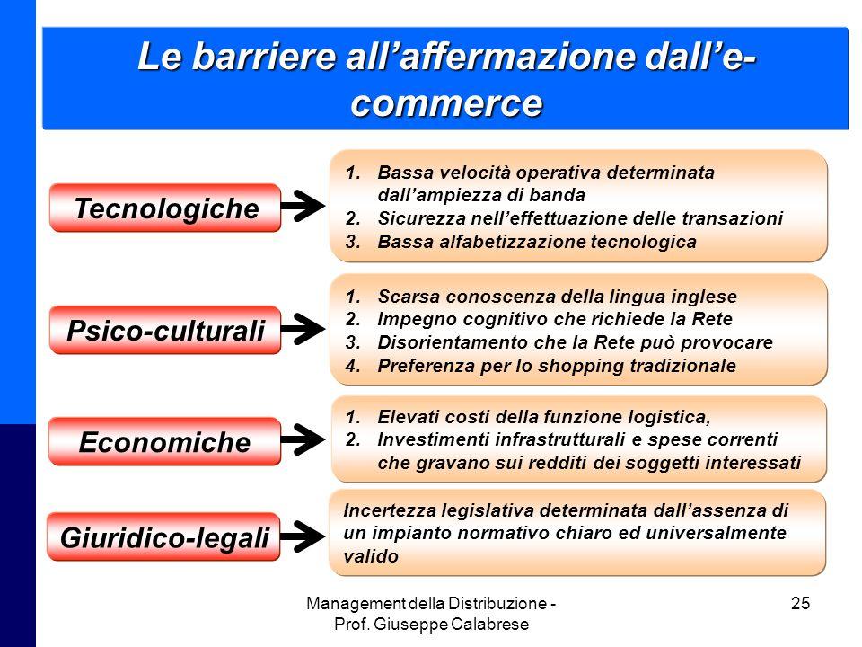 Management della Distribuzione - Prof. Giuseppe Calabrese 25 Le barriere allaffermazione dalle- commerce Tecnologiche Psico-culturali Economiche Giuri