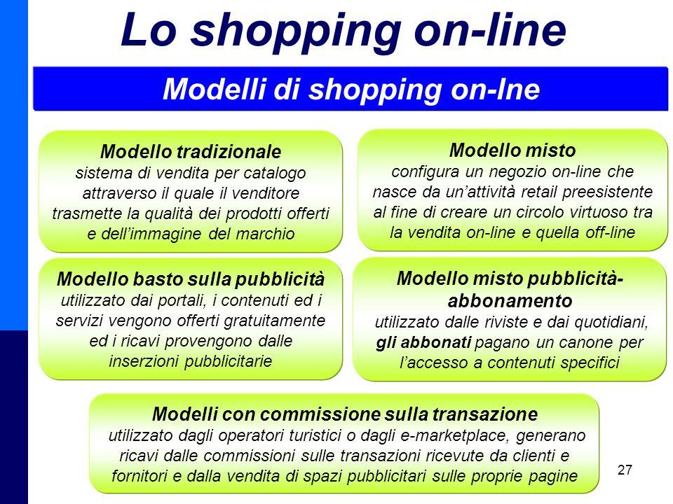 Management della Distribuzione - Prof. Giuseppe Calabrese 27 Lo shopping on-line Modelli di shopping on-lne Modello tradizionale sistema di vendita pe