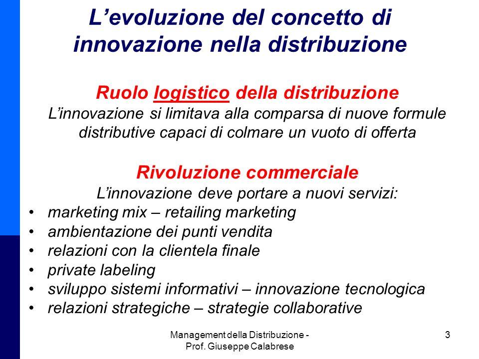 Management della Distribuzione - Prof. Giuseppe Calabrese 3 Levoluzione del concetto di innovazione nella distribuzione Ruolo logistico della distribu
