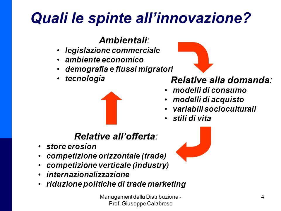 Management della Distribuzione - Prof. Giuseppe Calabrese 4 Quali le spinte allinnovazione? Ambientali: legislazione commerciale ambiente economico de