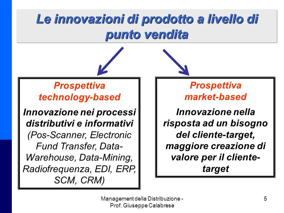 Management della Distribuzione - Prof. Giuseppe Calabrese 5 Le innovazioni di prodotto a livello di punto vendita Prospettiva technology-based Innovaz