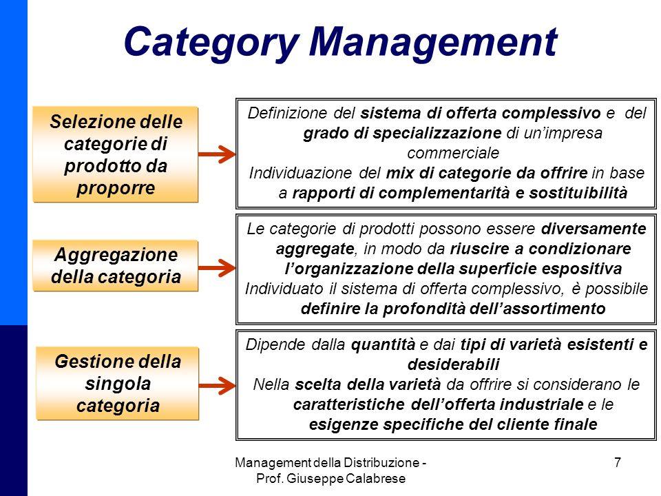 Management della Distribuzione - Prof. Giuseppe Calabrese 7 Category Management Selezione delle categorie di prodotto da proporre Aggregazione della c