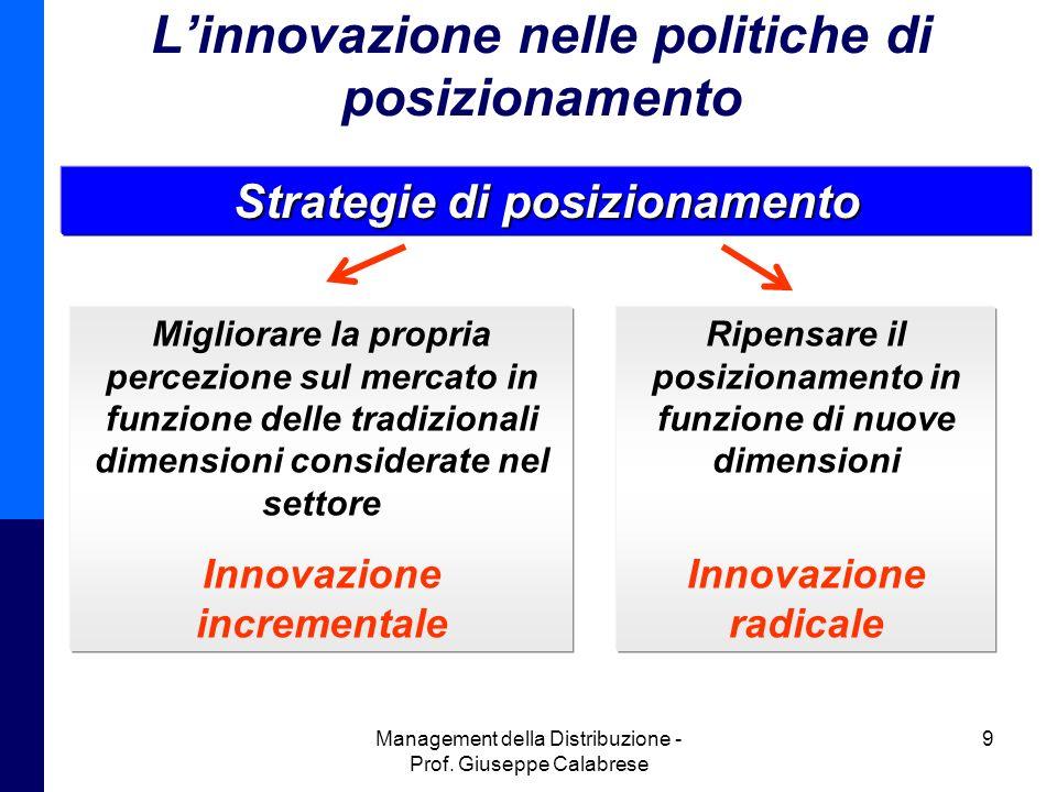 Management della Distribuzione - Prof. Giuseppe Calabrese 9 Linnovazione nelle politiche di posizionamento Strategie di posizionamento Migliorare la p