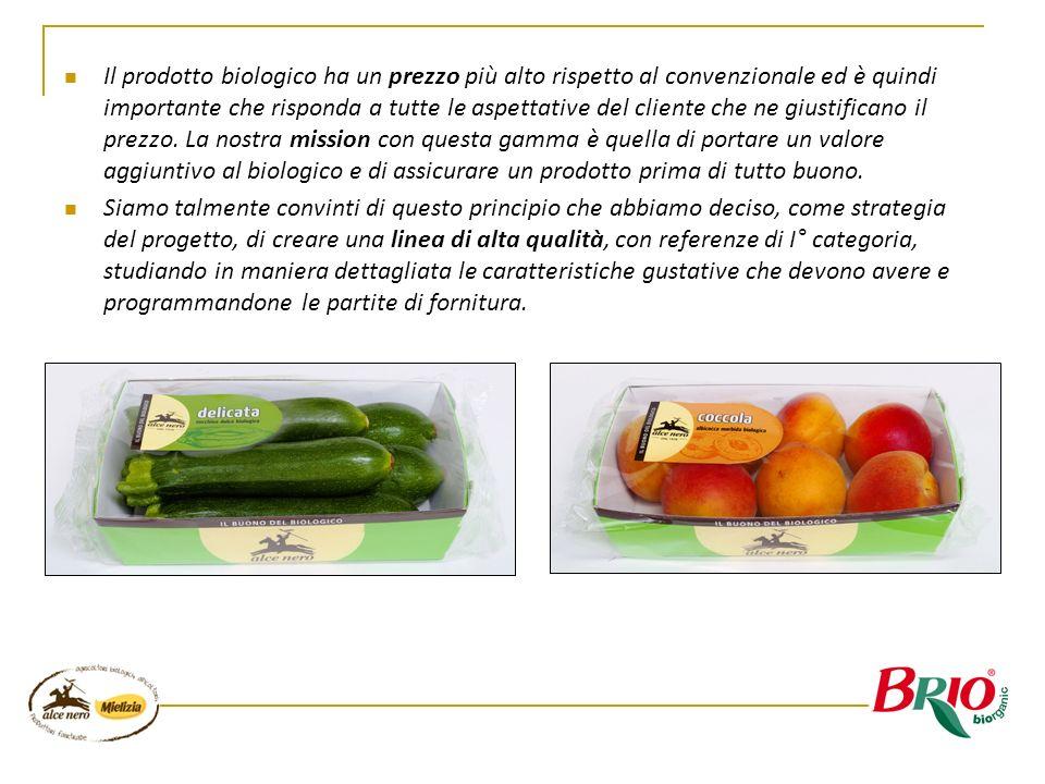 Il prodotto biologico ha un prezzo più alto rispetto al convenzionale ed è quindi importante che risponda a tutte le aspettative del cliente che ne gi