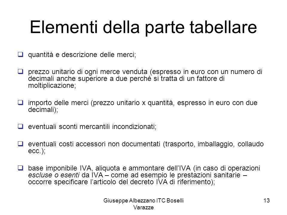 Giuseppe Albezzano ITC Boselli Varazze 13 Elementi della parte tabellare quantità e descrizione delle merci; prezzo unitario di ogni merce venduta (es