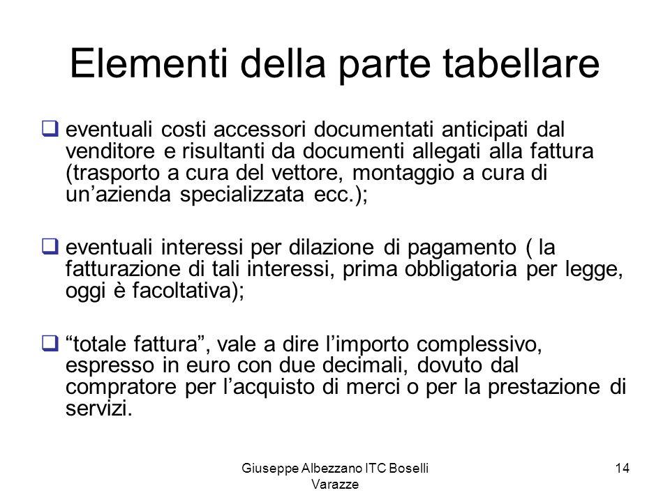 Giuseppe Albezzano ITC Boselli Varazze 14 Elementi della parte tabellare eventuali costi accessori documentati anticipati dal venditore e risultanti d
