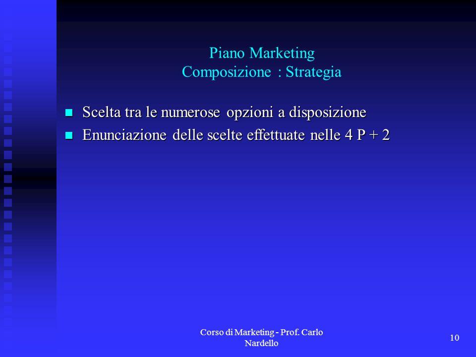 Corso di Marketing - Prof. Carlo Nardello 10 Piano Marketing Composizione : Strategia Scelta tra le numerose opzioni a disposizione Scelta tra le nume
