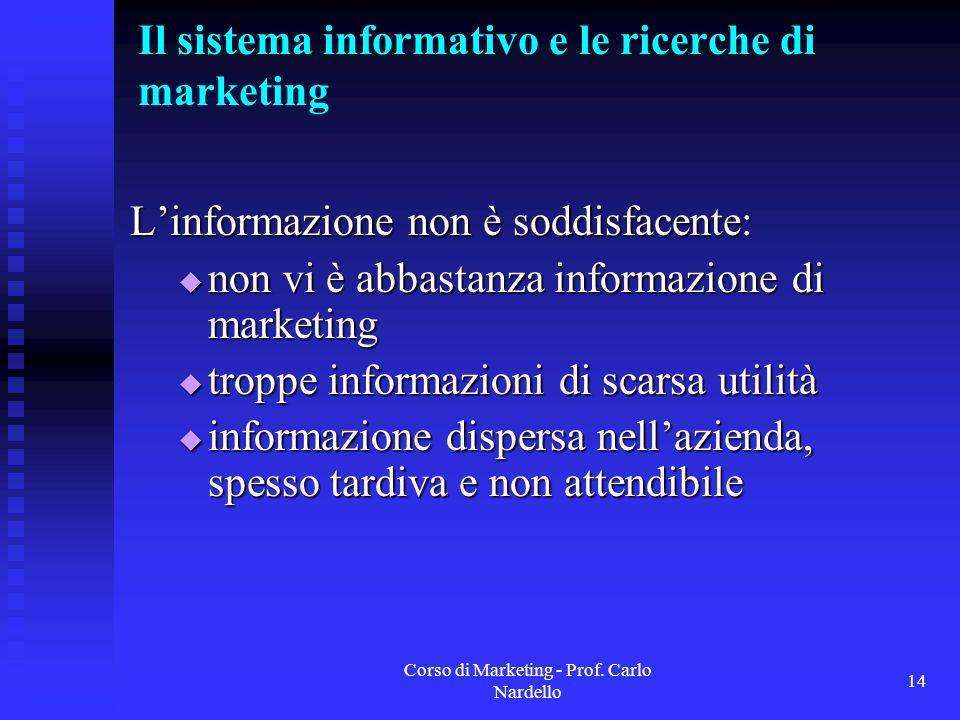 Corso di Marketing - Prof. Carlo Nardello 14 Il sistema informativo e le ricerche di marketing Linformazione non è soddisfacente: non vi è abbastanza