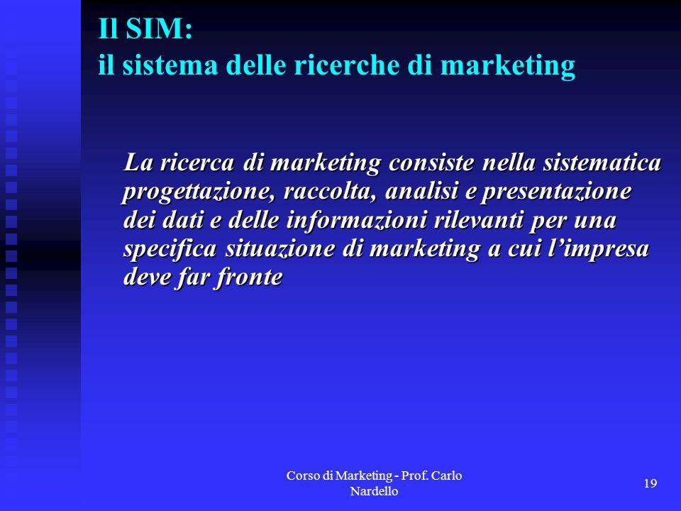 Corso di Marketing - Prof. Carlo Nardello 19 Il SIM: il sistema delle ricerche di marketing La ricerca di marketing consiste nella sistematica progett