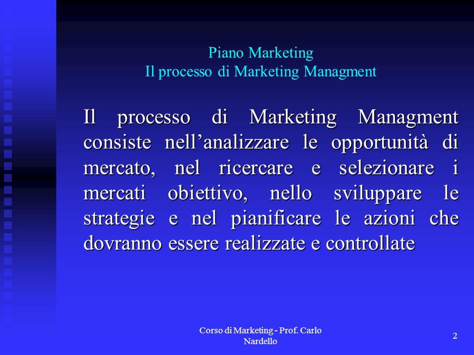Corso di Marketing - Prof.