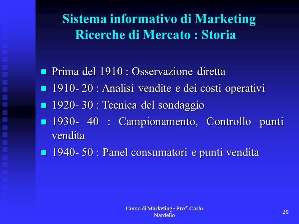 Corso di Marketing - Prof. Carlo Nardello 20 Sistema informativo di Marketing Ricerche di Mercato : Storia Prima del 1910 : Osservazione diretta Prima