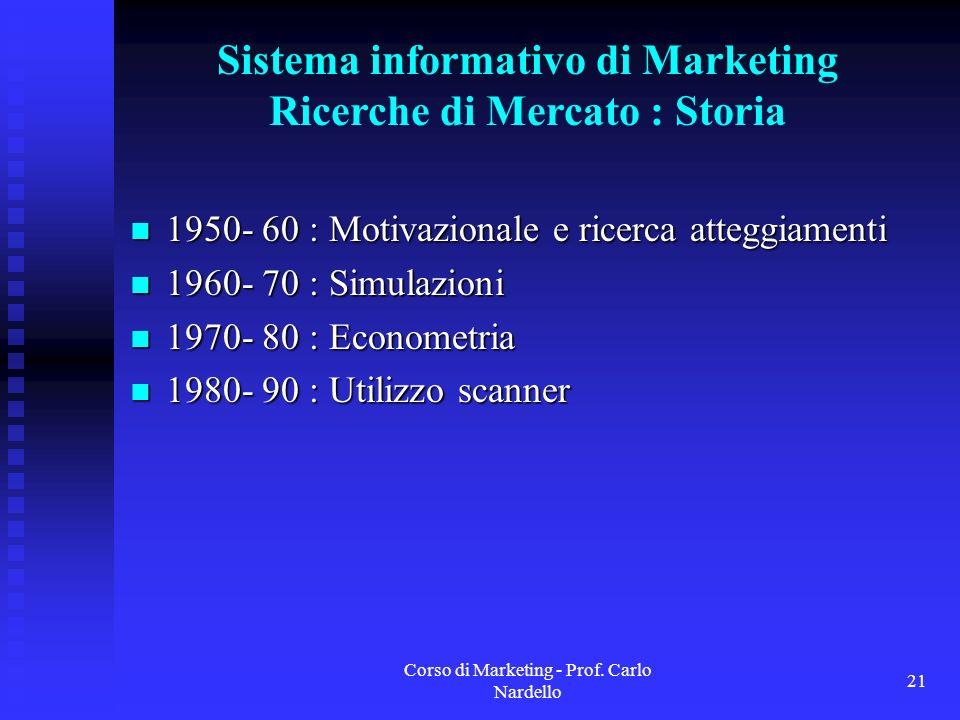 Corso di Marketing - Prof. Carlo Nardello 21 Sistema informativo di Marketing Ricerche di Mercato : Storia 1950- 60 : Motivazionale e ricerca atteggia
