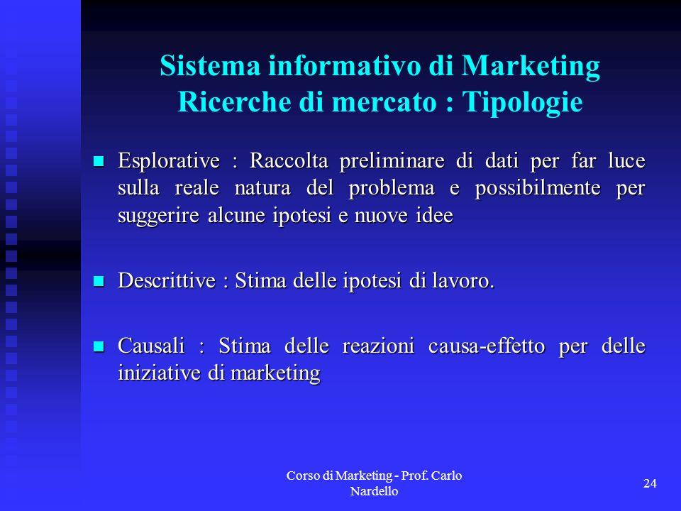 Corso di Marketing - Prof. Carlo Nardello 24 Sistema informativo di Marketing Ricerche di mercato : Tipologie Esplorative : Raccolta preliminare di da