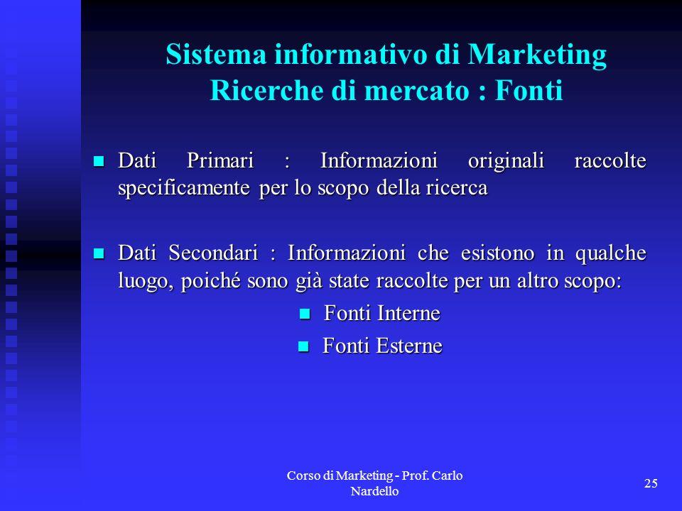 Corso di Marketing - Prof. Carlo Nardello 25 Sistema informativo di Marketing Ricerche di mercato : Fonti Dati Primari : Informazioni originali raccol