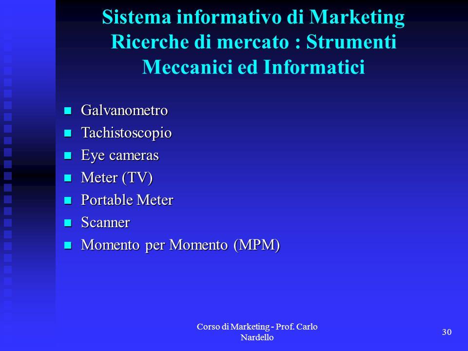 Corso di Marketing - Prof. Carlo Nardello 30 Sistema informativo di Marketing Ricerche di mercato : Strumenti Meccanici ed Informatici Galvanometro Ga